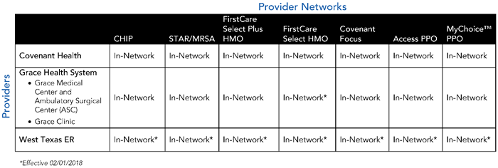 Lubbock-Provider-Networks-matrix_021418.png
